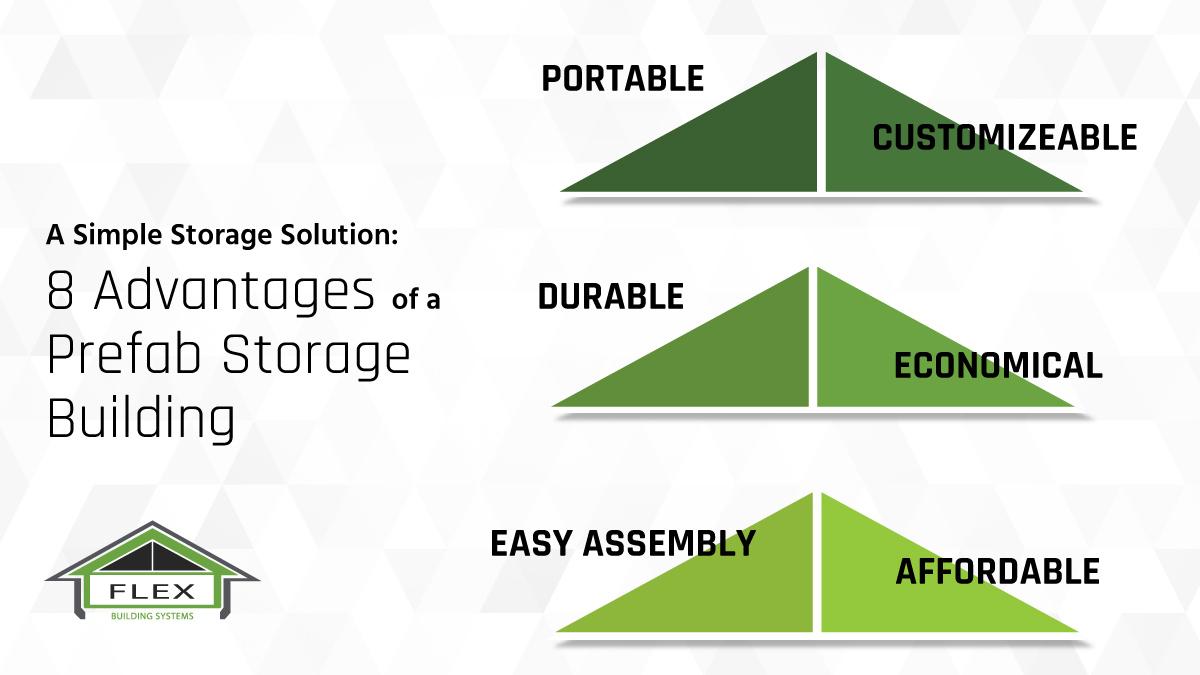 Simple Storage Units